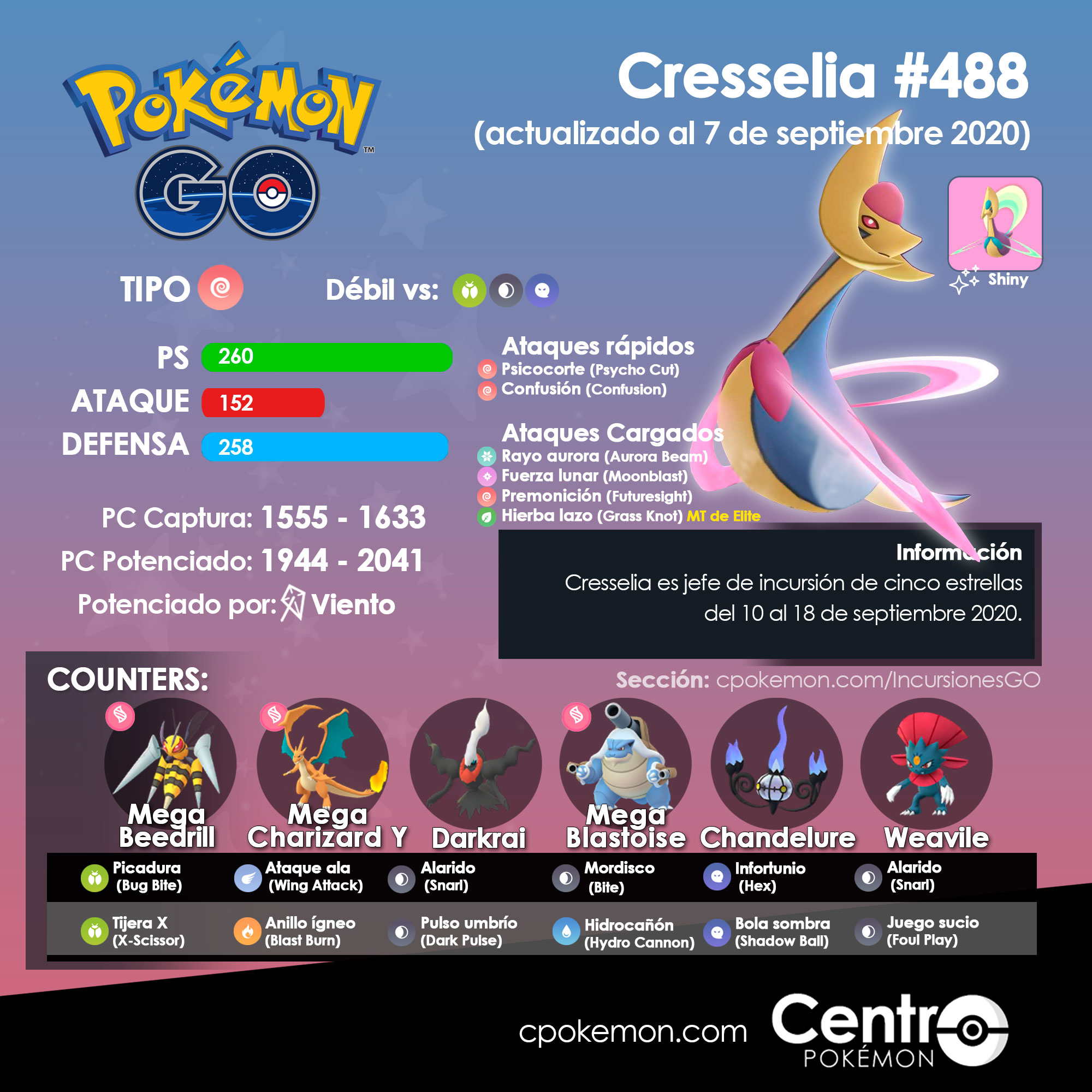 Cresselia Counters Pokemon Go