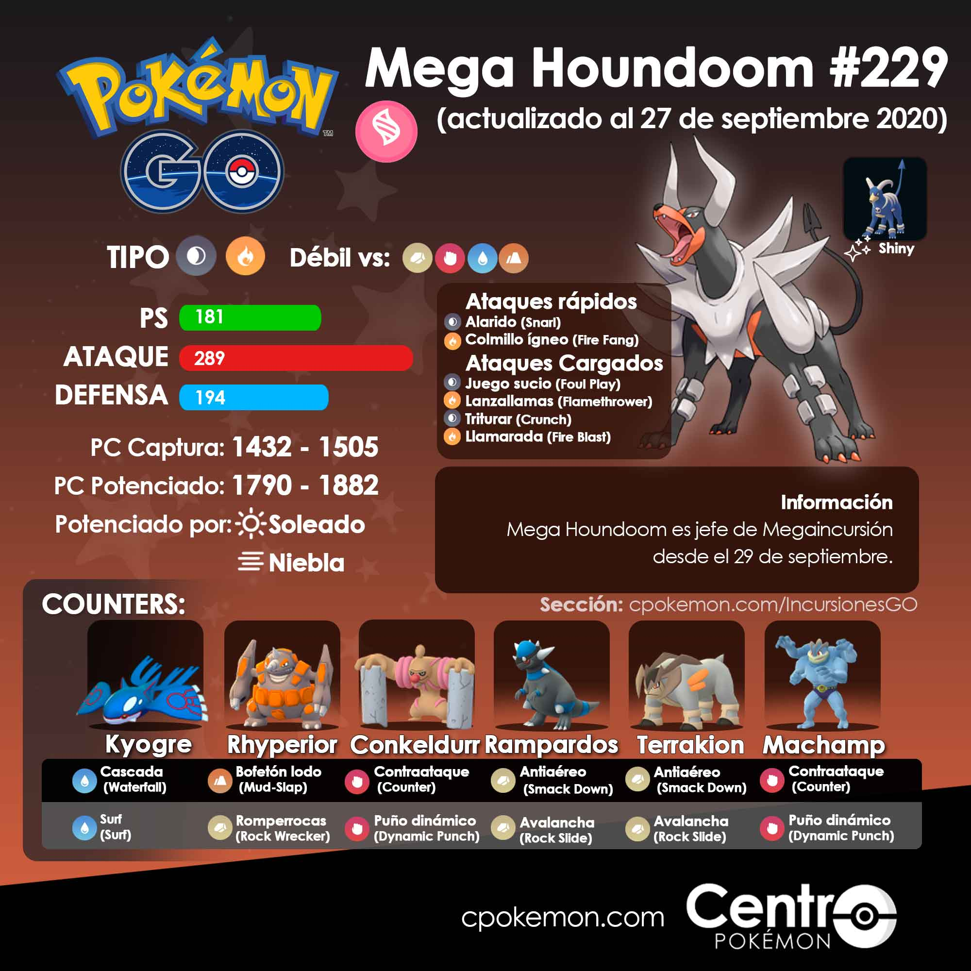 Mega Houndoom Counters Pokemon Go